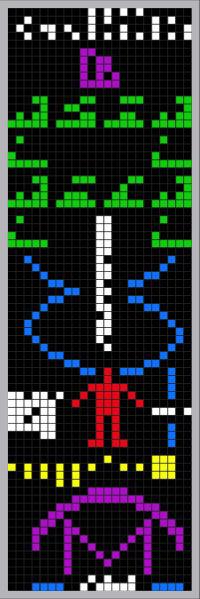 3D人脸与外星人回信
