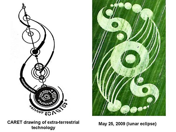 哇!这听起来就能让人联想起麦田圈,那些充满符号、几何图形的神秘图案!我们应该仔细比较一下这些CARET项目中的外星飞行器设计图和麦田圈图案,看看他们之间是否具有相通性?下图是其中一些有代表性的对比图,左边是CARET项目中的外星技术图解,右边是近几年出现的麦田圈图案,难道真如某些人预测的那样,这些图案都是在描述外星文明高深的技术吗?