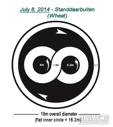 """2014年7月8日荷兰的""""8""""字形麦田圈"""